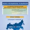 Новые тарифы ОСАГО 2012