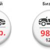 Расчет стоимости нормо-часа ремонта по ОСАГО