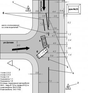Составленная схема ДТП с расположение автомобилей